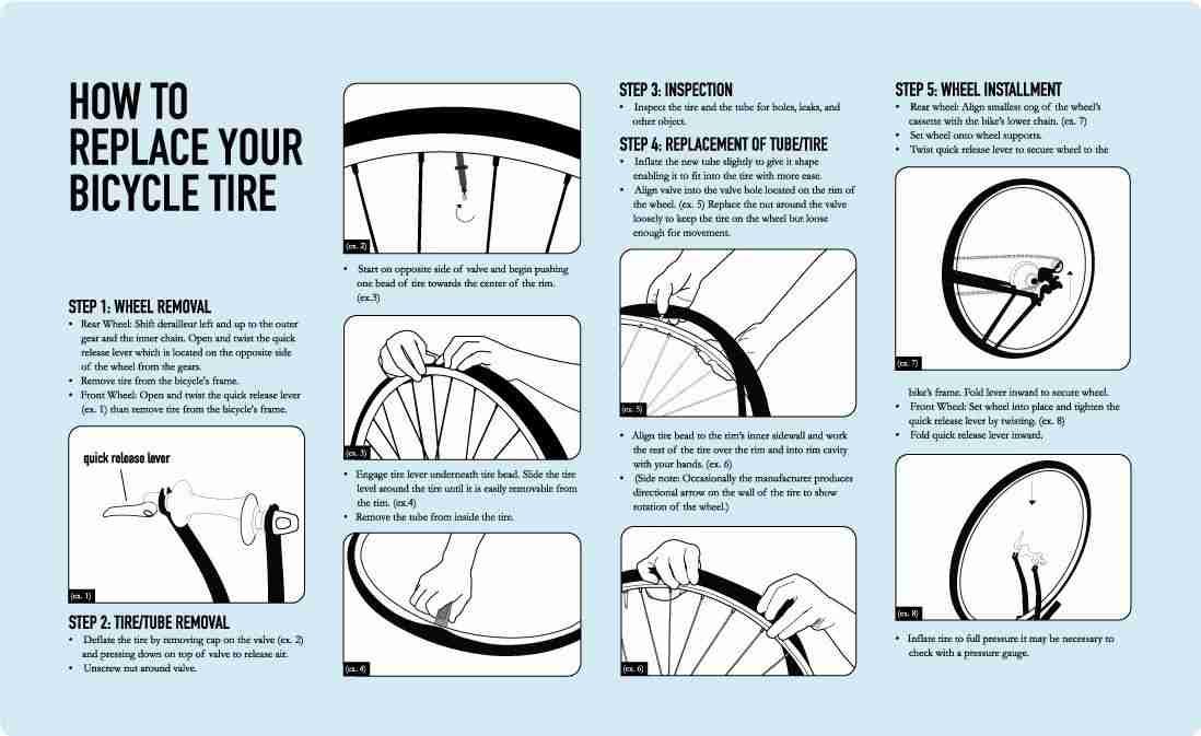 replace bike tube